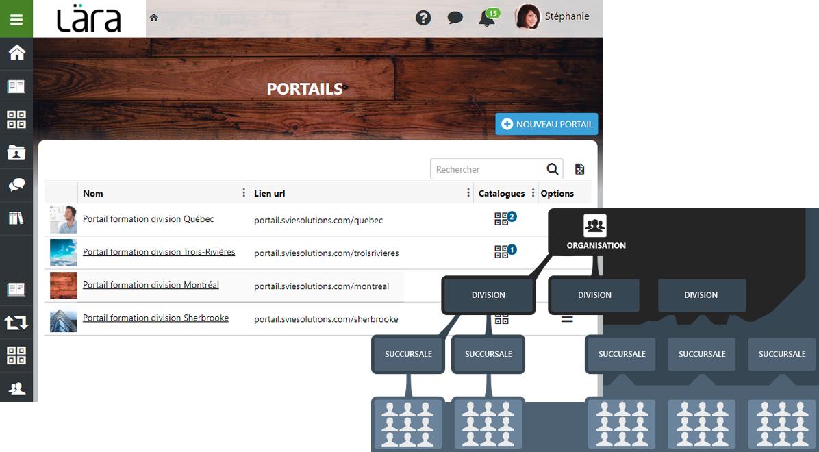 Interface Lära LMS représentant le mode multiportail