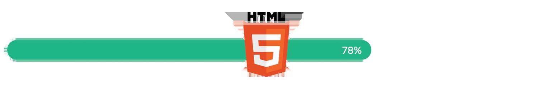 Suivi de la progression HTML5